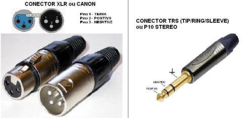 Conectores XLR e TRS (P10 stereo)